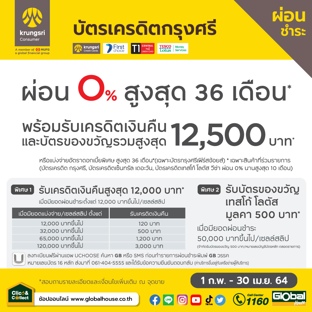 promotion creditcard Kungsri